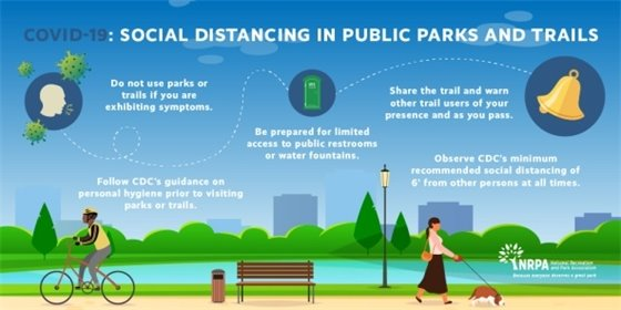 Social Distancing in Public Parks and Trails