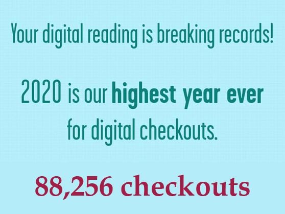 Your digital reading is breaking records!