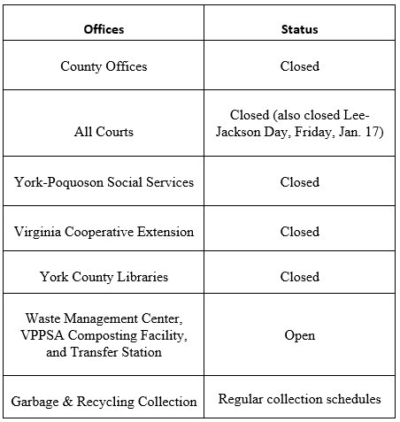 Martin Luther King Jr. Day Holiday Closings